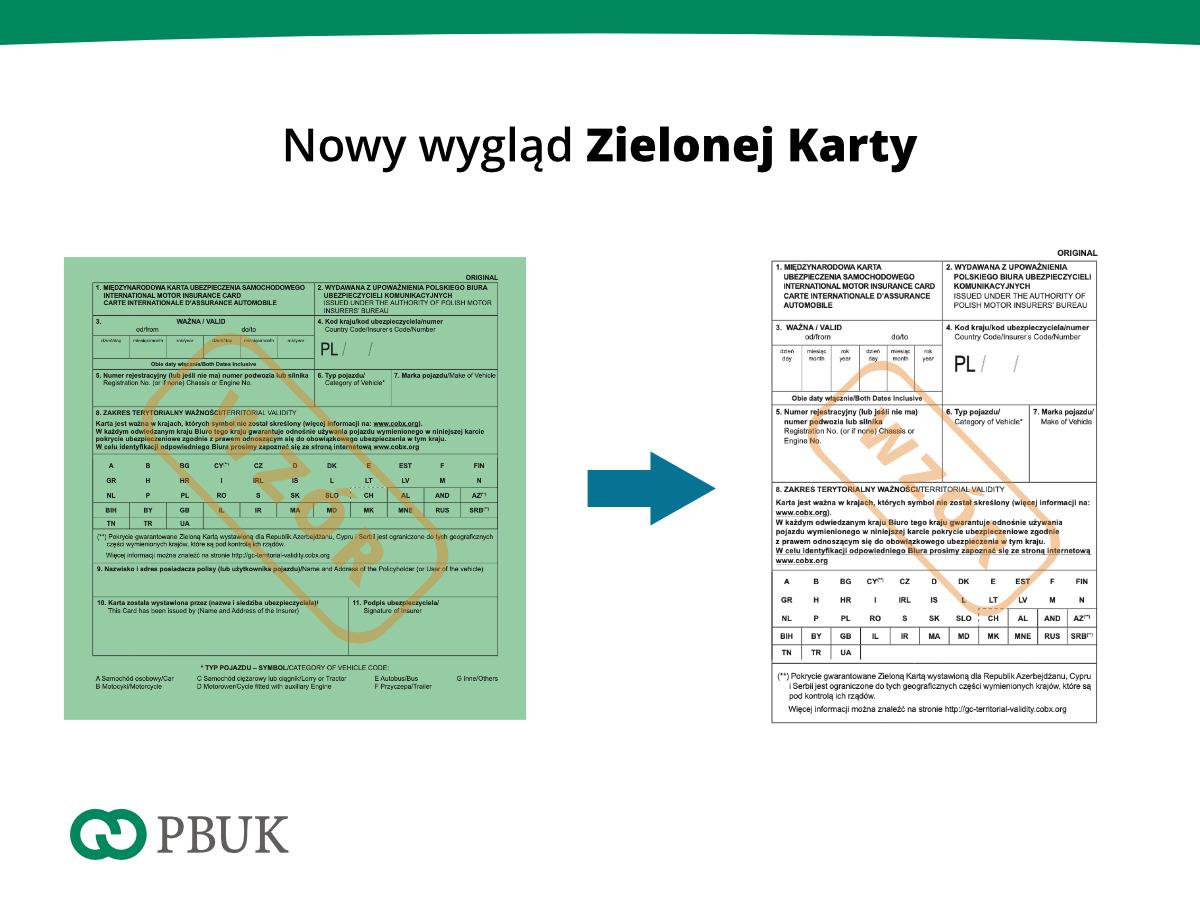 Źródło: Polskie Biuro Ubezpieczycieli Komunikacyjnych