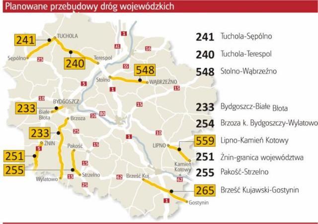 Zobacz jakie drogi wyremontują w regionie w najbliższych latach