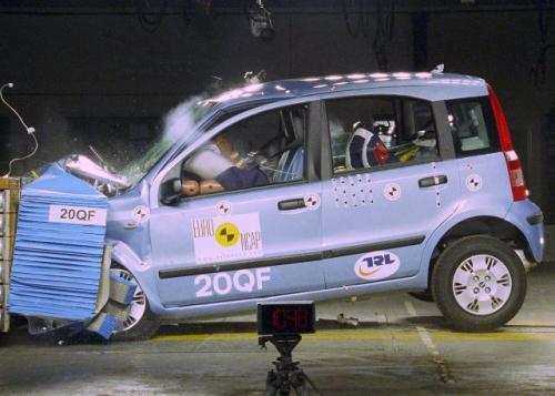Fot. Euro-NCAP: Czołowe, niesymetryczne najechaniu samochodu z prędkością 64 km/h na odkształcalną, prostopadłościenną  przeszkodę znajdującą się po stronie kierowcy i przesuniętą o 40 procent w stosunku do osi symetrii pojazdu (tzw. offset). Na zdjęciu F