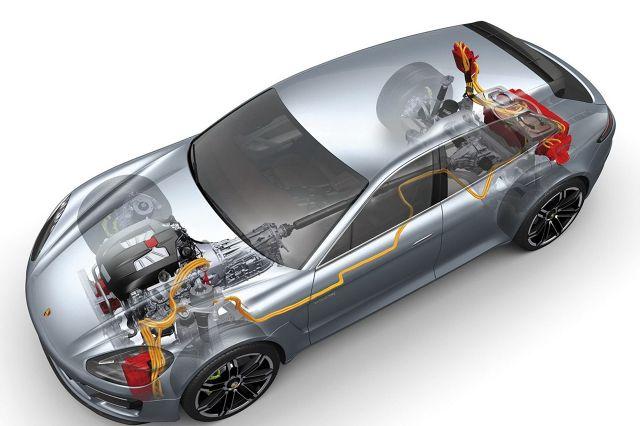zdjęcie Porsche Panamera Sport Turismo