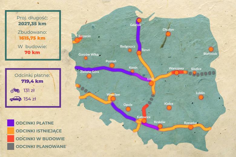 Platne Autostrady W Polsce Ile Kosztuje Przejazd A1 A2 A4