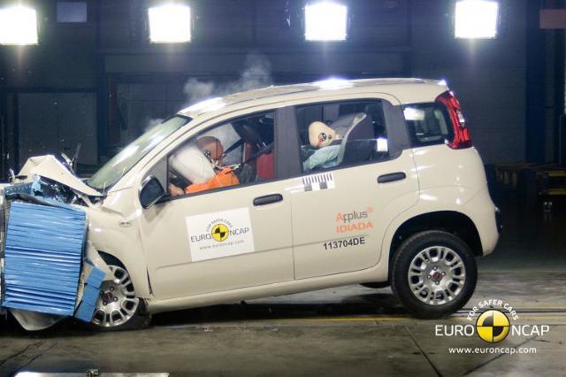 Fiat Panda, Skoda Citigo i inne auta przeszły testy Euro NCAP