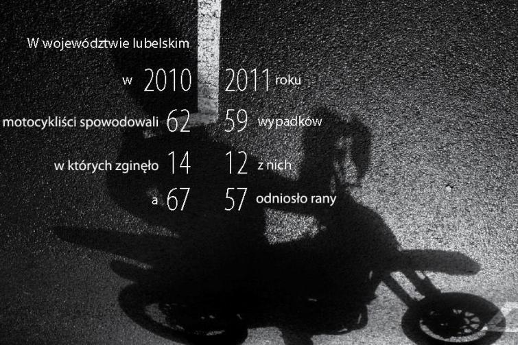 Motocykliści wrócili na lubelskie drogi. Będą wzmożone kontrole