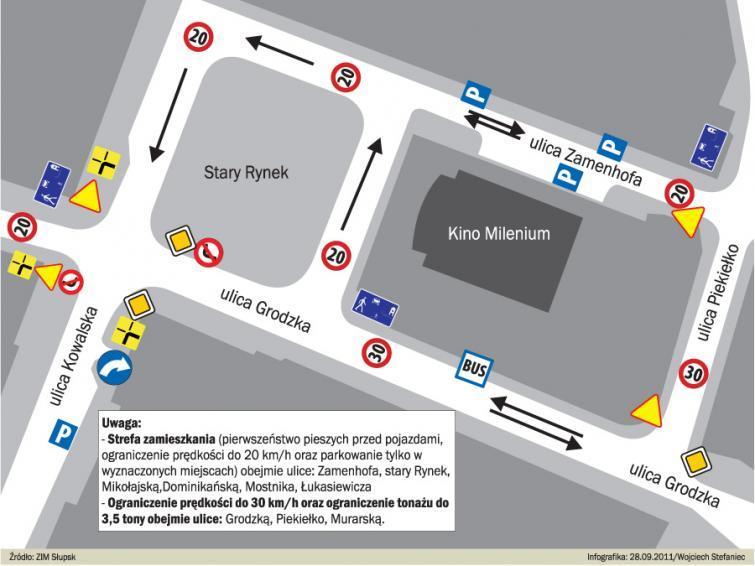 Ulica Grodzka w Słupsku znów otwarta dla kierowców