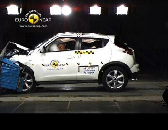 Nissan juke zdobył 5 gwiazdek w testach bezpieczeństwa Euro NCAP