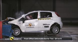 Euro NCAP. Najgorszy wyniki w historii testów zderzeniowych