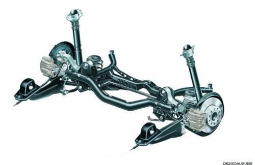 Fot. VW: Przykład zawieszenia wielowahaczowego tylnej osi. Ideą zawieszenia wielowahaczowego jest stosowanie kombinacji wahaczy wzdłużnych, poprzecznych, skośnych i drążków. Celem ich stosowania jest zapewnienie wysokiego komfortu jazdy i jednocześnie dob