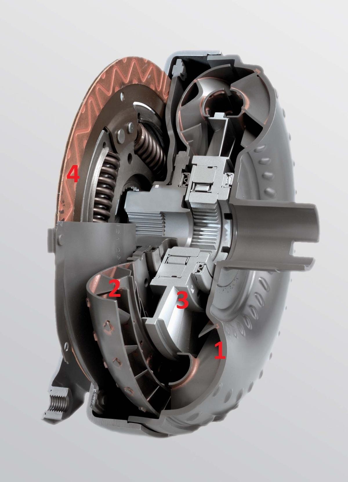 How Does A Torque Converter Work >> Jak działa przekładnia hydrokinetyczna?