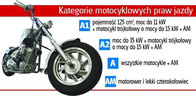 Prawo jazdy na motocykl - nowe kategorie i egzaminy