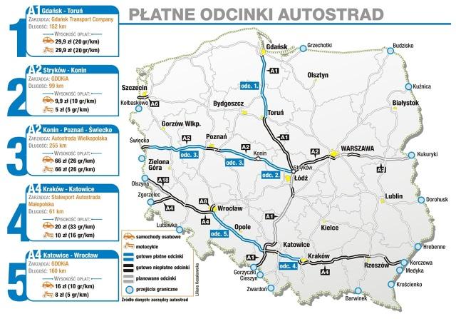 Platne Autostrady W Polsce Sciaga Dla Kierowcow