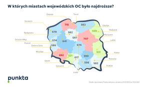 Ubezpieczenie OC. Ceny OC w I kwartale 2021 roku nadal w dół. Czy to cisza przed burzą?