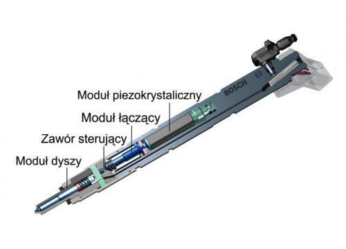 Fot. Bosch: Wtryskiwacz piezokrystaliczny stosowany w układzie zasilania typu common rail III generacji firmy Bosch jest szybszy od dotychczasowego.