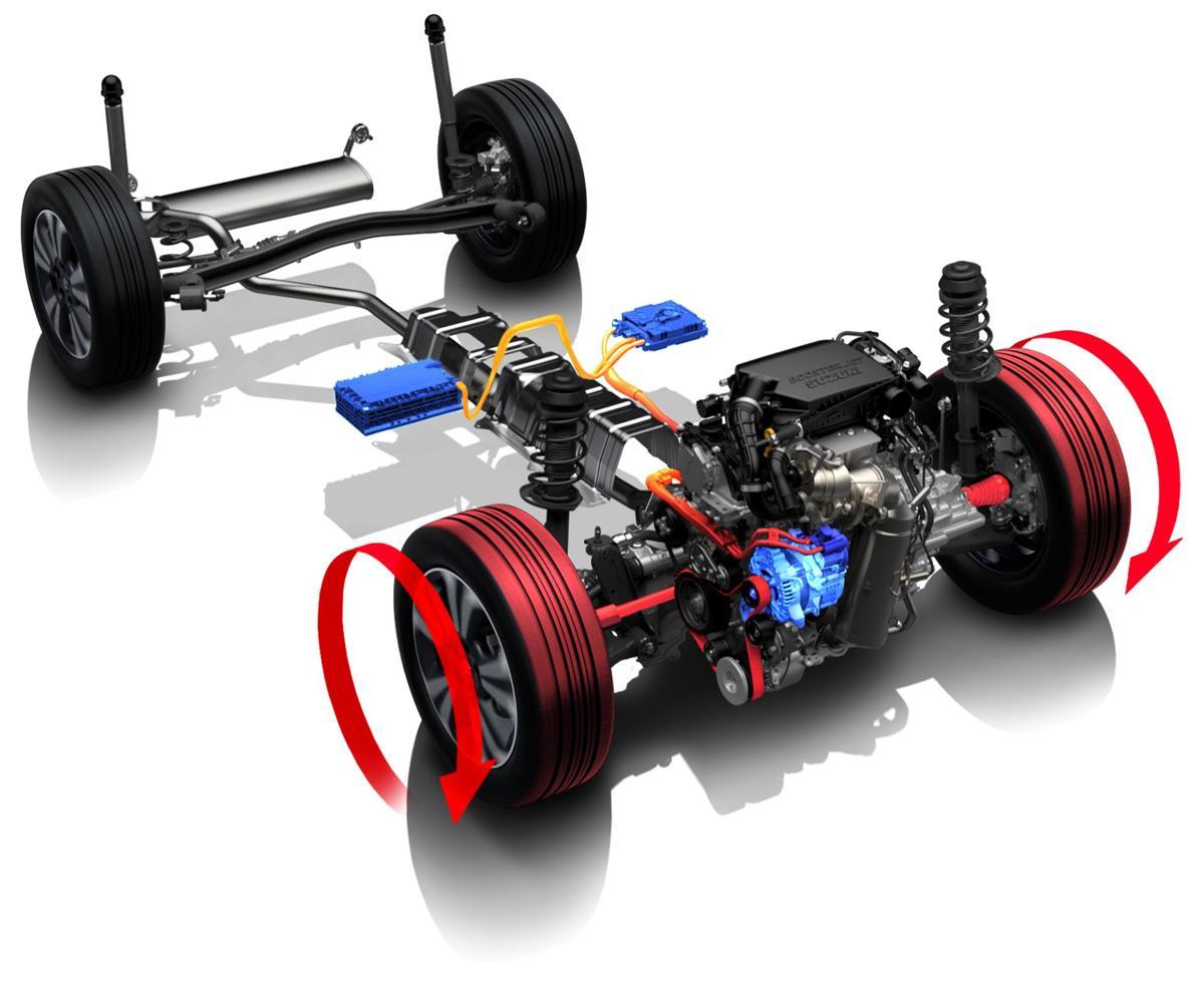 Schemat działania układu mild hybrid 48V SHVS. Fot. Suzuki