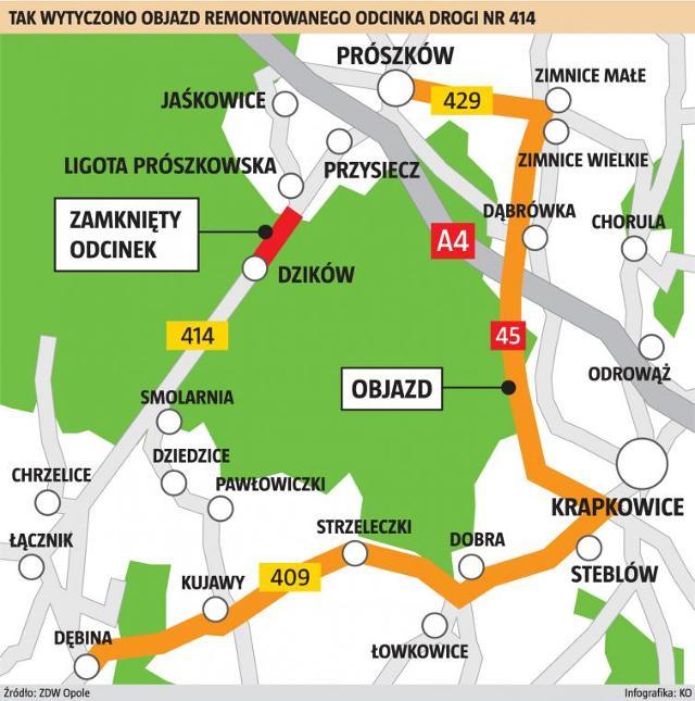 Droga Opole-Prudnik. Znowu będzie objazd