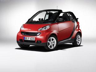 Smart ForTwo II (2007 - 2013) Kabriolet