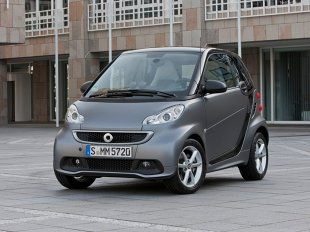 Smart ForTwo II (2007 - 2013) Coupe