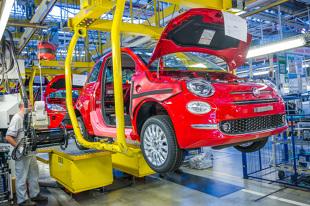 Gdzie Są Produkowane Samochody